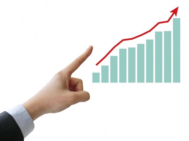 商品数の増加
